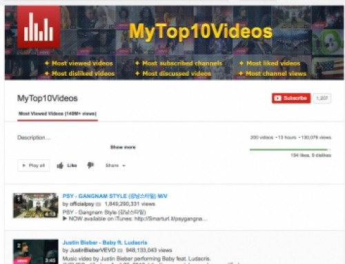 Improve your online brand identity by using YouTube's custom thumbnails