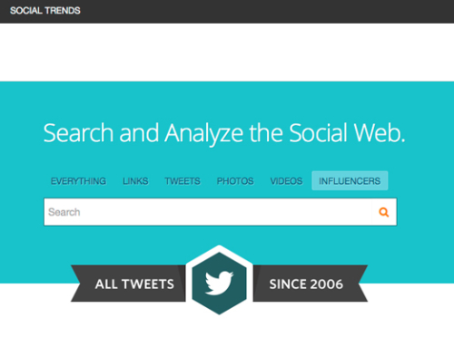 Meet Topsy.com: Search and Analyze the Social Web.